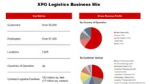 XPO Logistics Expanded Its Last-Mile Network Hub in Canada