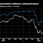 Lufthansa to Exit Germany's DAX Benchmark After 32-Year Stay