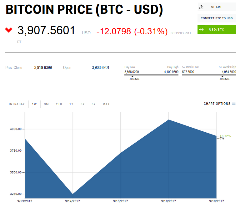 Ind coin market cap yahoo : Funny cat pushing things off table