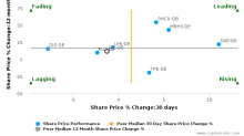 DMG MORI AG breached its 50 day moving average in a Bearish Manner : GIL-DE : March 28, 2017