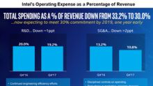 What Makes Intel the Largest R&D Spender in the Semiconductor Industry?