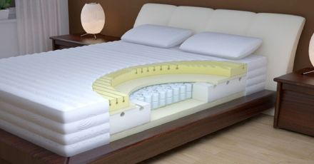 Search the Top Highest Rated Bed Mattress