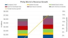 Why Philip Morris Missed Analysts' Earnings Expectations in 1Q18