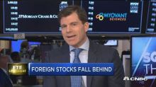Foreign stocks fall behind