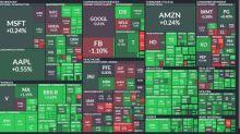 〈美股盤後〉小非農ADP釋經濟復甦訊號 道瓊迎三連勝漲逾500點