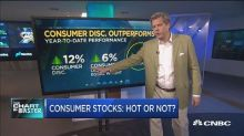 These are the consumer stocks to buy and sell right now: ...