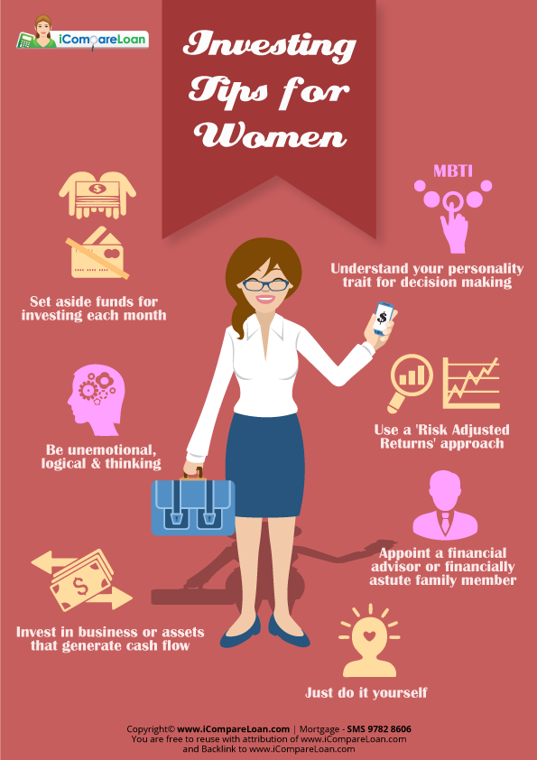 WISER Women - The Beginner's Guide to Saving and Investing