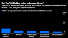 HBO Max's Biggest Competitor:HBO