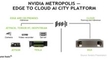 NVIDIA Expands Artificial Intelligence beyond Data Center