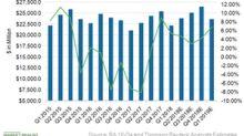 Could Boeing Beat Analysts' Q2 Revenue Estimates?