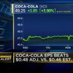 Coca-Cola beats on EPS, revenue