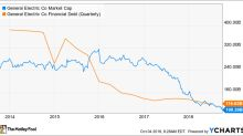 GE Investors Should Prepare for a Dividend Cut (Again)