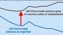 Why the $375 billion US-China trade deficit can be totally misleading