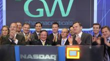 Is GW Pharmaceuticals a Buy?