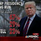 Trump's job approval slips amid shutdown