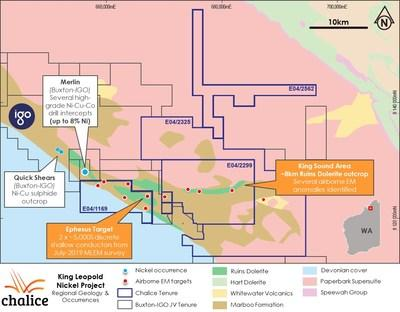 Chalice Gold Mines - Strong, shallow EM conductors