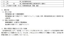 《白貓Project》停運危機!任天堂提告侵權索賠 44 億日元!