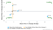 MEDION AG breached its 50 day moving average in a Bearish Manner : MDN-DE : June 15, 2017