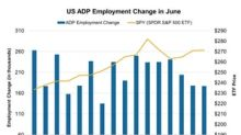 Key ADP Highlights: 177,000 Private Jobs in June