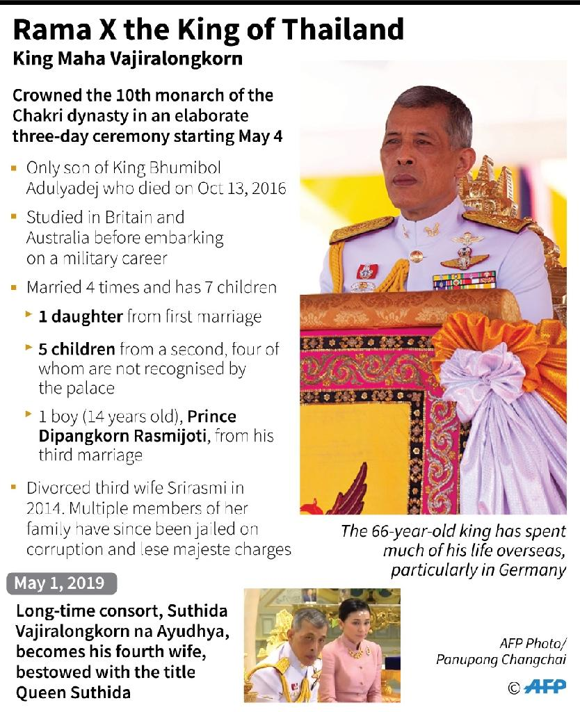 Long live the King!' Thai monarch carried in grand