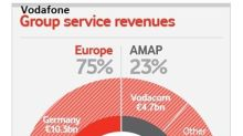 Vodafone's Stake in Africa Is Set to Fall