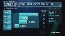 Top performers of the 8% XLE jump