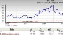 Is BJ's Restaurants (BJRI) a Suitable Value Pick at the Moment?
