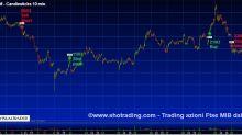Trading di brevissimo: STM e Banco BPM