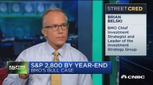 BMO's Brian Belski: Any pullback should be aggressively b...