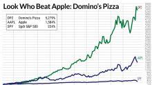 Microsoft, Domino's, ServiceNow Among 20 Stocks On IBD Long-Term Leaders List