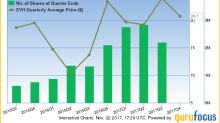 "Alan Fournier""s 8 Largest Sales of the 3rd Quarter"