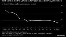 GM, LG Chem to Build $2.3 Billion Battery Plant in Ohio