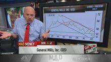 More downside for consumer goods stocks?