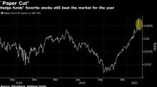 Hedge Funds Ramped Up Leverage in Stocks Just Before Market Rout