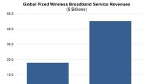 What's in Fixed Networks Market for Nokia?