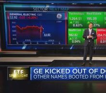 How might GE fare after leaving the Dow