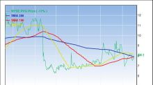 Pretium Resources Falls Despite Impressive Production Results