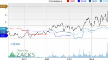 Top Ranked Value Stocks to Buy for April 20th