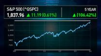 Stocks could plunge 50% in the next year or two: Blodget