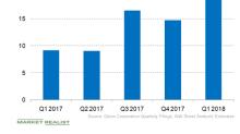 Understanding Geron's Cash Flow and Bottom Line