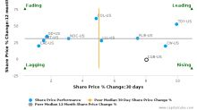 Cubic Corp. breached its 50 day moving average in a Bullish Manner : CUB-US : September 19, 2017
