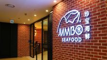 3 Key Risks That May Derail Jumbo Group Ltd's Growth Plans