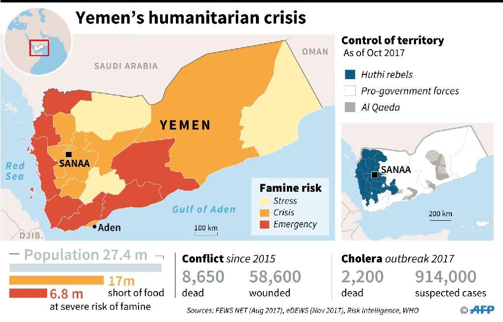 Saudi easing of Yemen blockade not enough: EU, UN