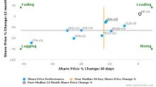 Newpark Resources, Inc. breached its 50 day moving average in a Bearish Manner : NR-US : August 17, 2017