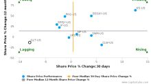 P.H. Glatfelter Co. breached its 50 day moving average in a Bearish Manner : GLT-US : August 2, 2017