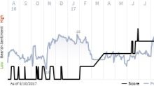 See what the IHS Markit Score report has to say about KBR Inc.