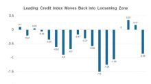 What to Make of the Rebound of the Credit Index in May