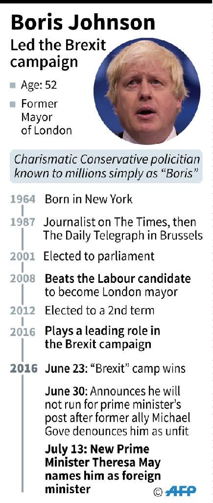 Britain's new foreign minister Boris Johnson (AFP Photo/-, -)