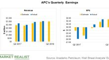 Anadarko's Second-Quarter Earnings Are Coming