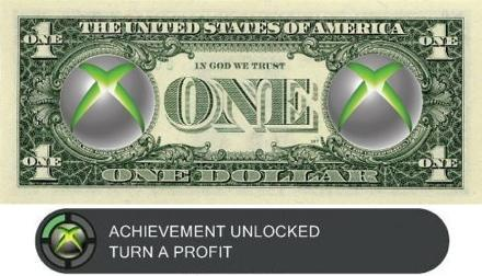 Xbox goes profitable, almost like a grown-up business
